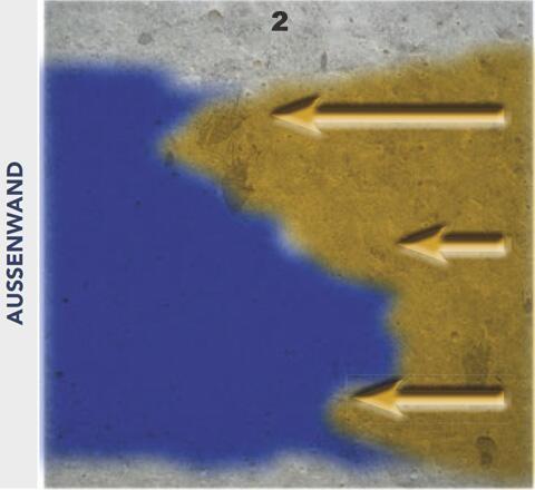 Die Kristalline wachsen entgegen des eindringenden Wassers.